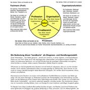 RB-Drei-Rollen-Welten.pdf